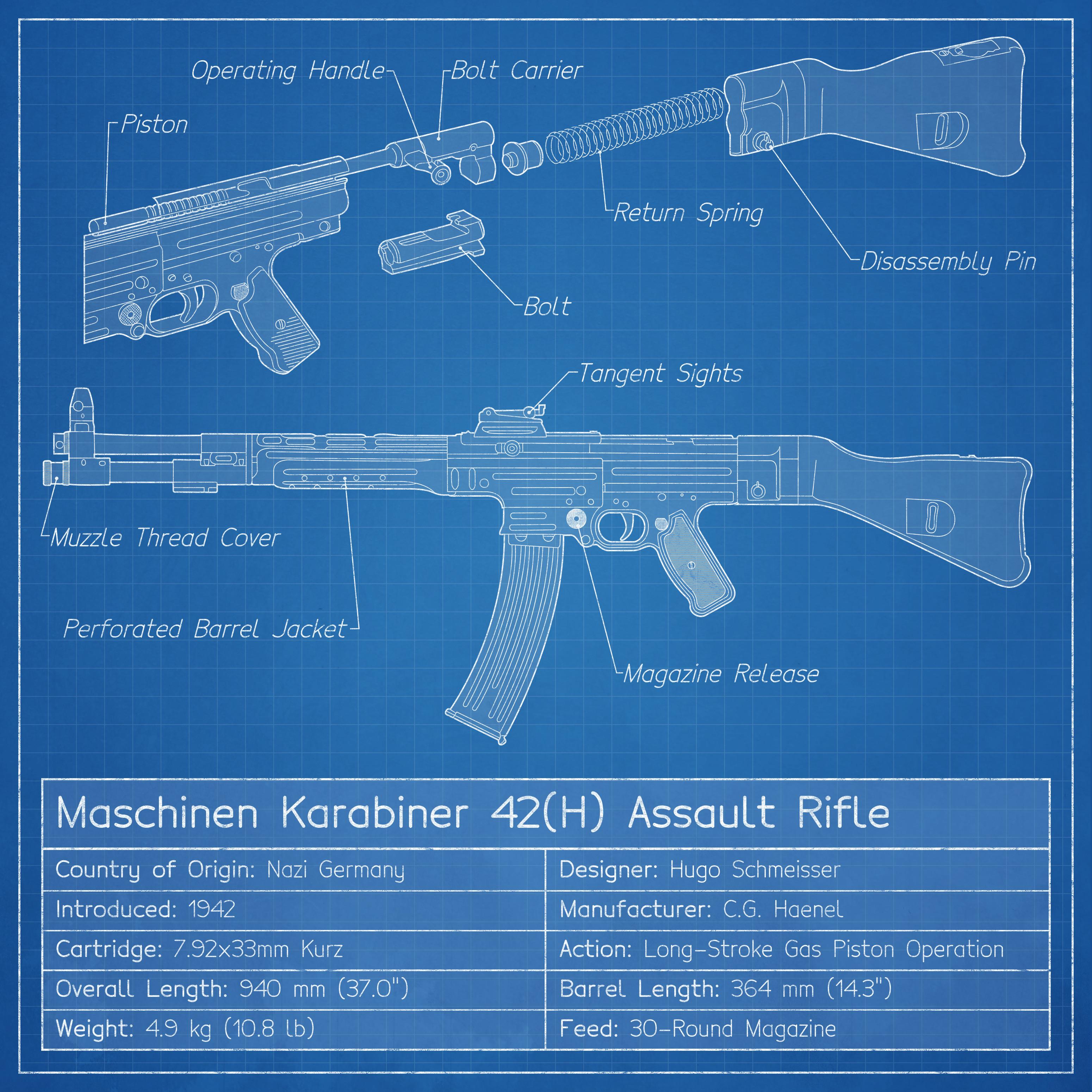 Mkb42 Karabiner foi o primeiro modelo do fuzil de assalto projetado pela Haenel
