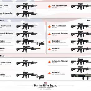 New US Marine Rifle Platoon (2020s)