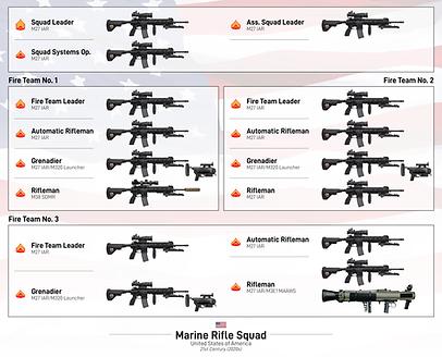 NEW USMC Rifle Squad web-01.png