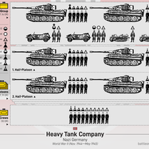 German Heavy Tank Company (1944-45)