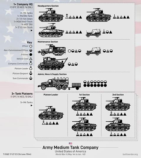 new us army medium tank-01.png