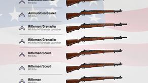 U.S. Army Rifle Company (1944-45)