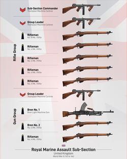 UK Royal Marines 1944-01