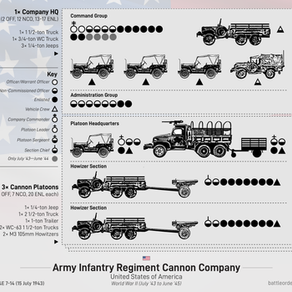 US Army Infantry Cannon Company (1943)