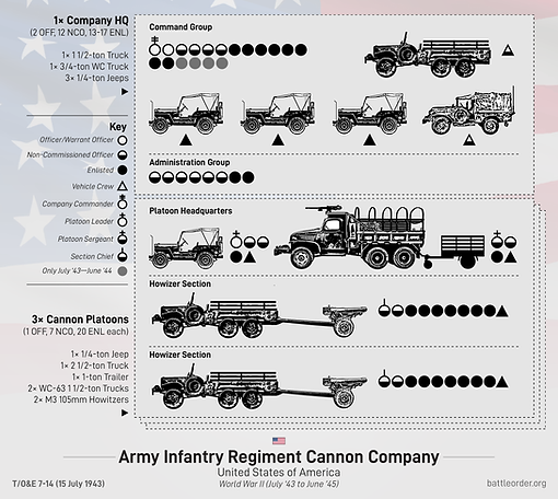cannon company inf reg 1943-01.png