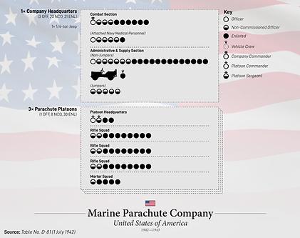 paramarine company 1942-01.png