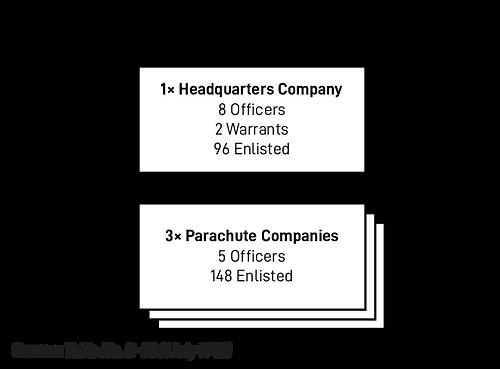 parachute battalion 1942-01.png