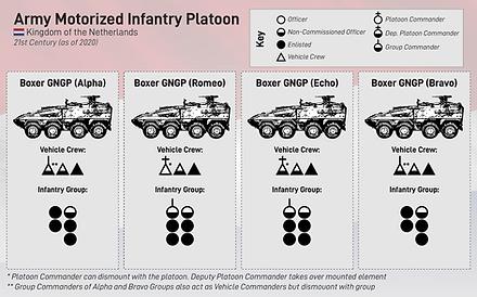 Dutch Mot Platoon Graphic NEW-01.png
