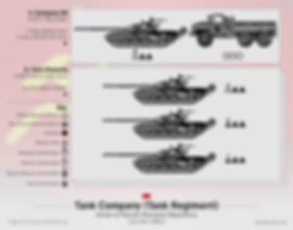 new USSR 1980s tank regt company-01.png