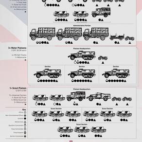 British Army Motor Company (1944-45)