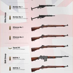 UK Home Guard Battle Platoon (1942-44)