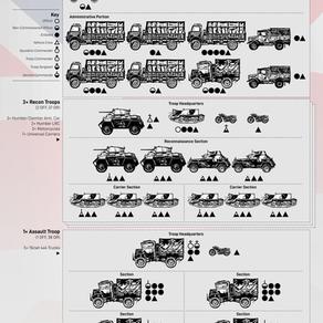 British Recce Squadron (1944-45)