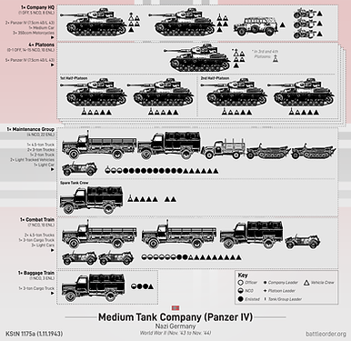 1943 medium tank company-01.png