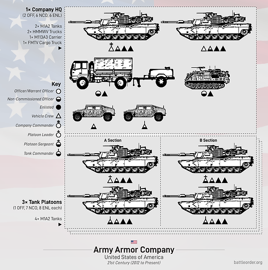 new modern armor company-01.png