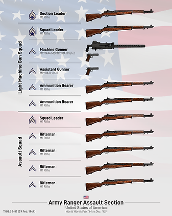 USA Rangers Assault Sect Feb 1944-01.png