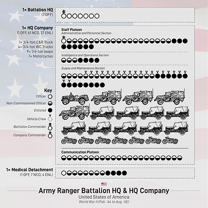 us army ranger battalion hhc-01.png