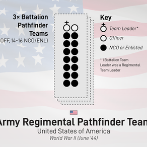 U.S. Army Regimental Pathfinder Team (D-Day)