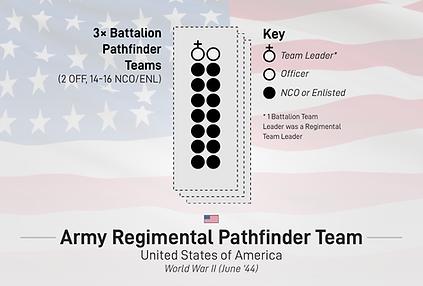 us army pathfinder team-01.png