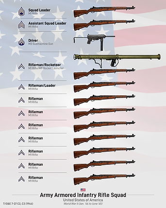 USA Armored Inf Rifle Squad 43-45-01.png