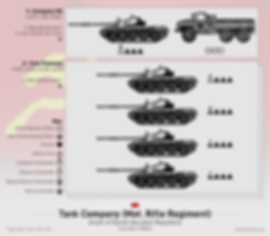 new USSR 1980s mot rifle regt company-01