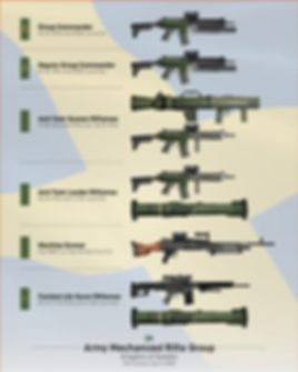 Mechanized Rifle Squad 2020-01.png