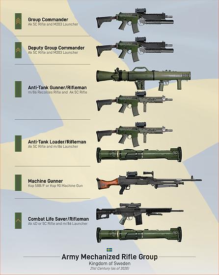 Mechanized Rifle Squad 2020-01.png