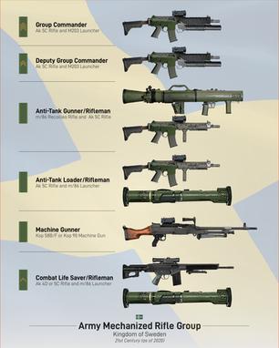 Swedish Mechanized Rifle Group