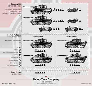 new heavy panzer company-01.png