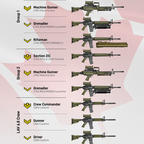 Graphic: Canadian Mechanized Rifle Section