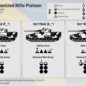 Swedish Mechanized Rifle Platoon [CORRECTED]