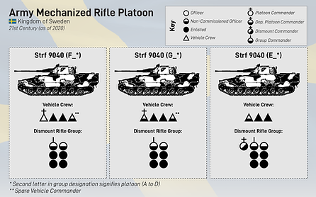 Swedish Mech Platoon-01.png