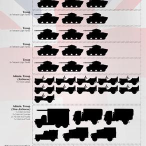 British Airborne Light Tank Squadron (D-Day)