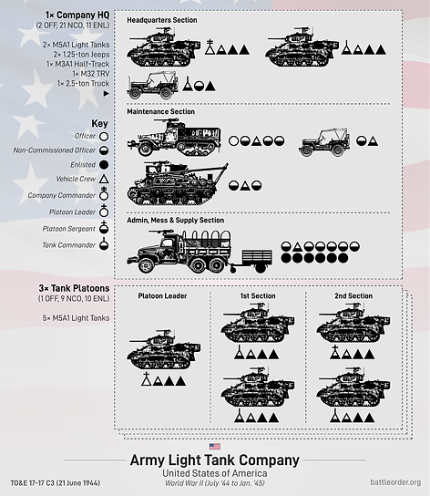 us army light tank-01.png
