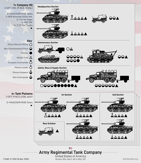 us army heavy tank korea-01.png