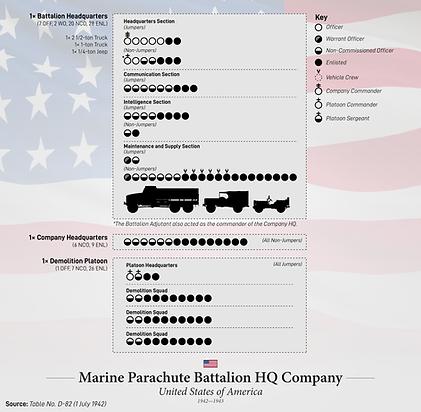 paramarine HQ company 1942-01.png