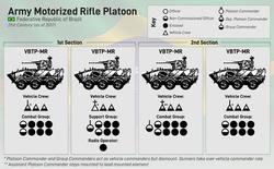 Brazil Mech Rifle Platoon-01