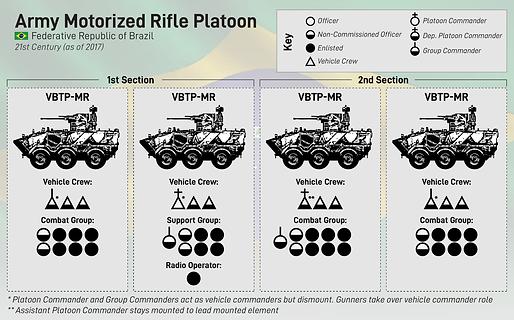 Brazil Mech Rifle Platoon-01.png