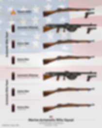 USMC Automatic Rifle Squad 1918-01.png