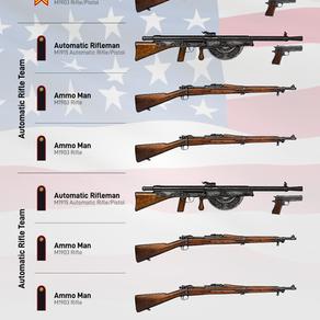 U.S. Marine Rifle Company (1918)