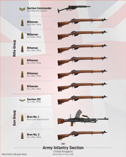 UK Infantry Section 1944-01