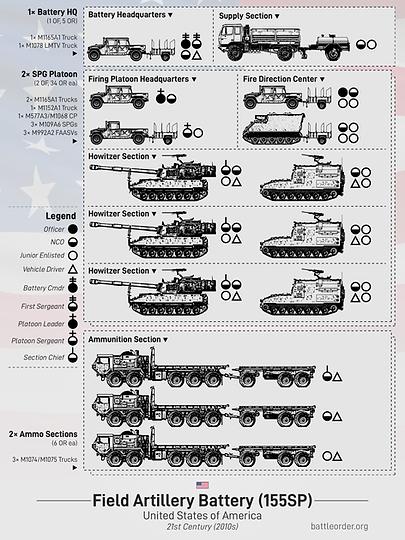 Modern US SPG Artillery Battery smol-01.