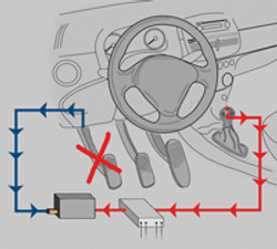 Electronic Clutch System