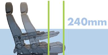 Caroslide System