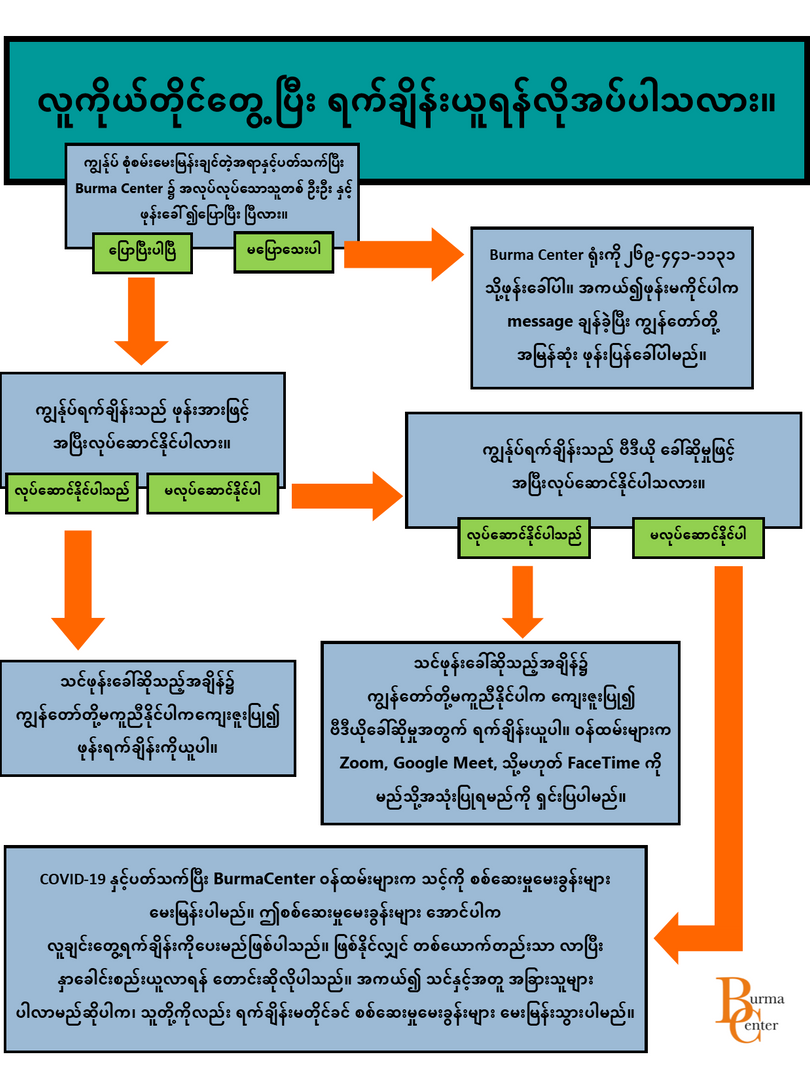 In-Person Infographic - Burmese.png