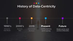 Data-Centric Monthly | March 2021