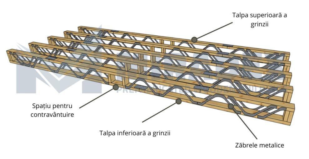 Planșeu din grinzi Posi-Strut realizate cu zăbrele metlaice MiTek si produse de Miradex Wooden Buildings
