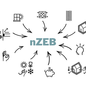 CUM CONSTRUIM LA STANDARD nZEB (nearly ZERO ENERGY BUILDING)