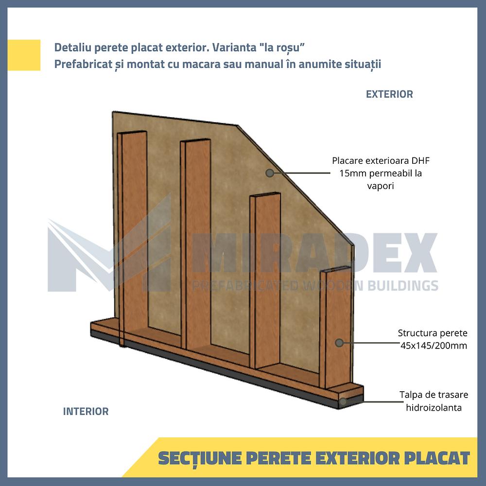 Sectiune perete in sistem timberframe din lemn certificat 45x145mm si placare exterioara DHF 15mm