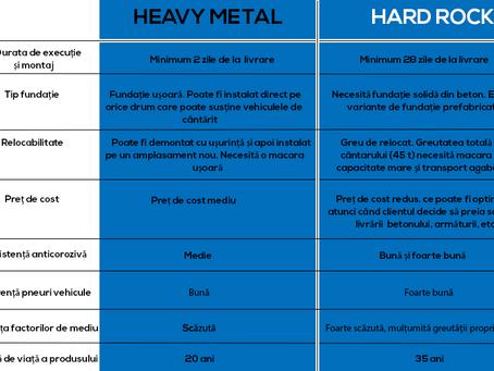 Scaleit da volumul tare: cantare Heavy Metal si Hard Rock