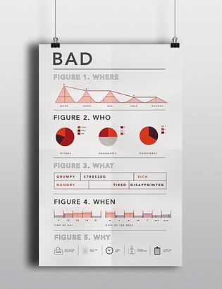 Moody - Bad